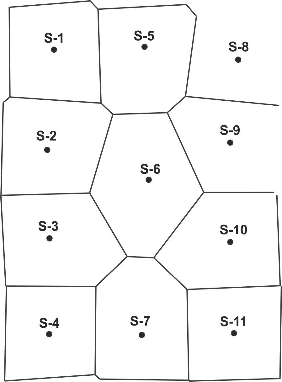 Voronoi Global Mapper Forum Diagram Generator 1